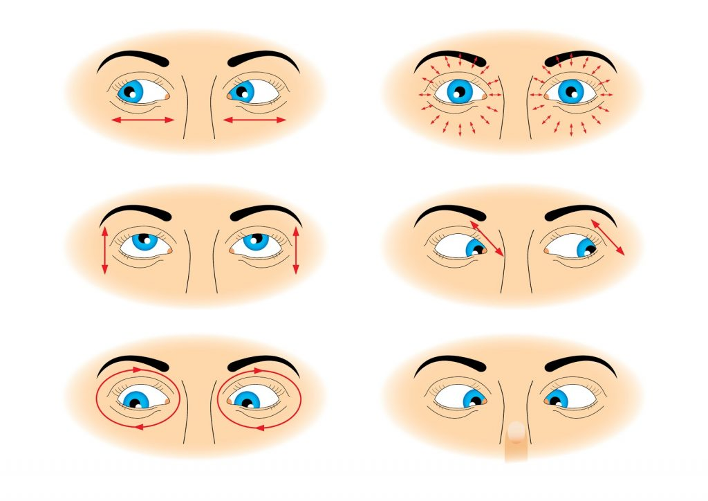 вежби за очи